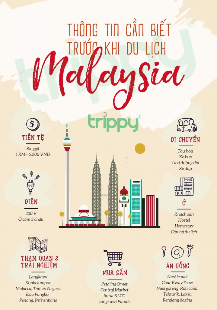 Những thông tin cần biết trước khi du lịch Malaysia