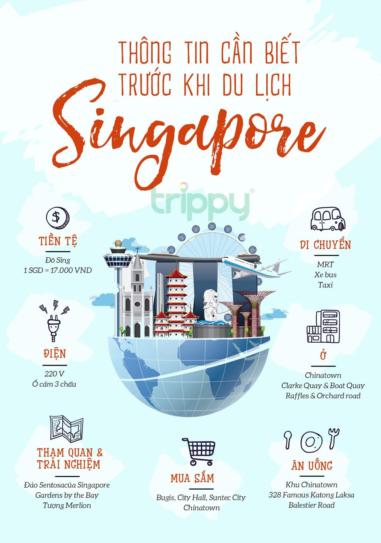 Những thông tin cần biết trước khi du lịch Singapore