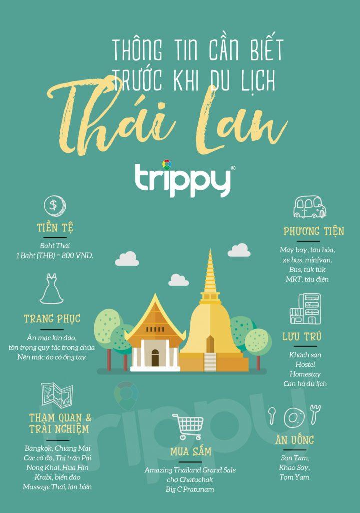 [Infographic] Những điều cần biết khi du lịch Thái Lan